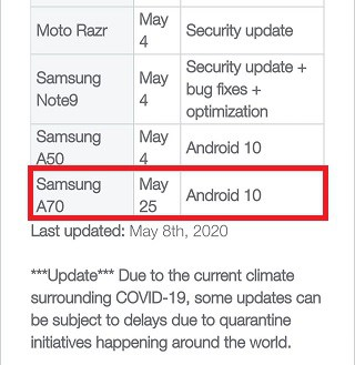 Android-10-for-Samsung-Galaxy-A70