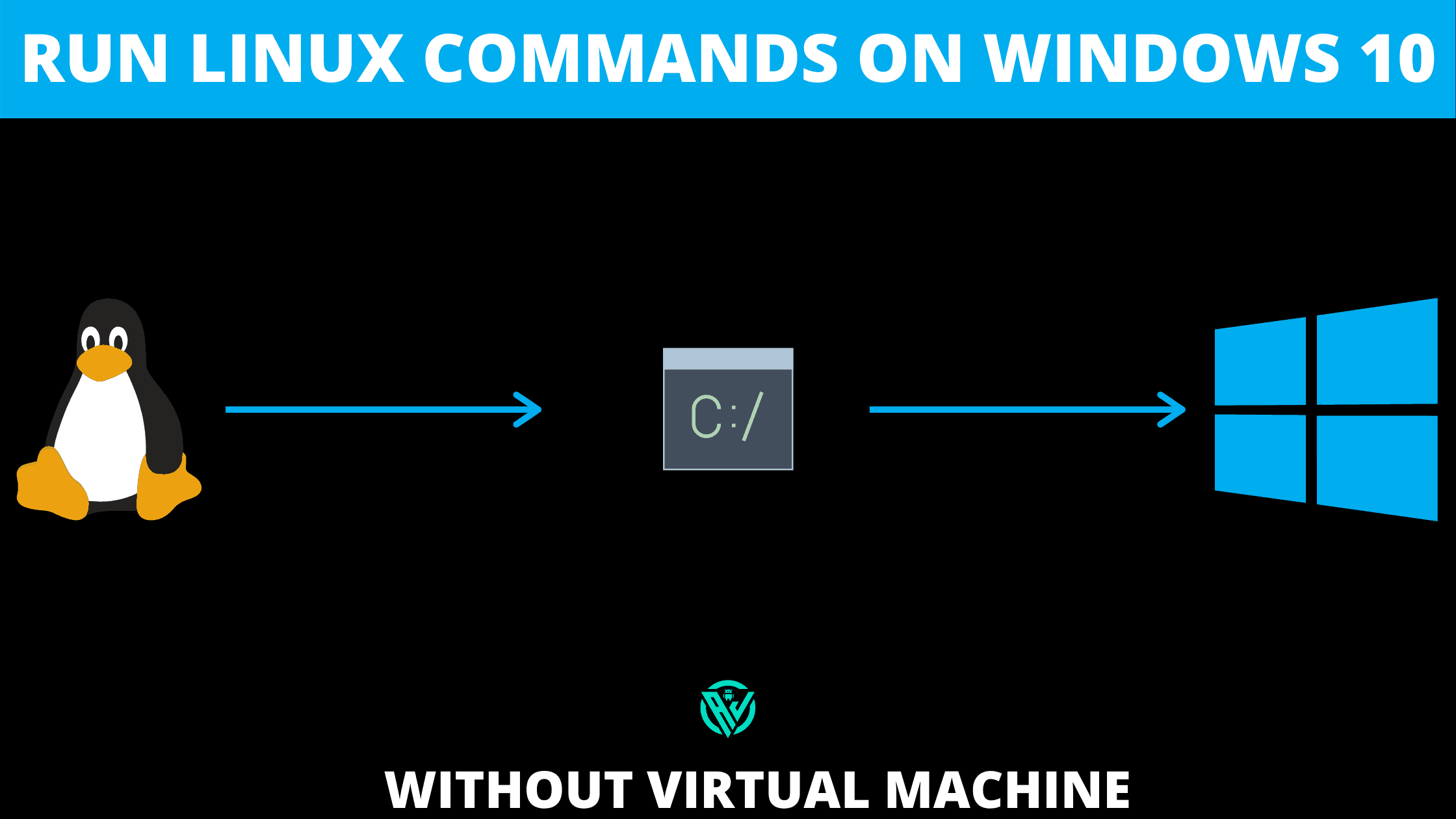 Run Linux Commands on Windows 10 without Virtual Machine