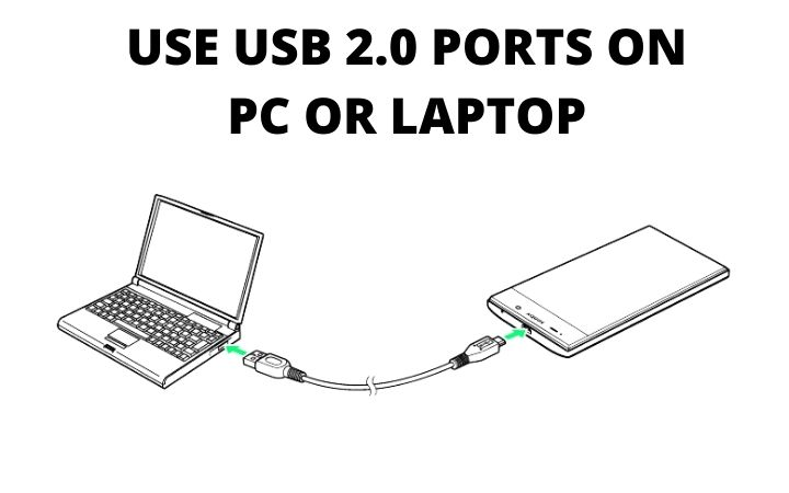 use usb 2.0 port fix waiting for device adb fastboot